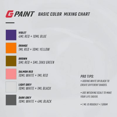 GPaint Basic Color Mixing Chart